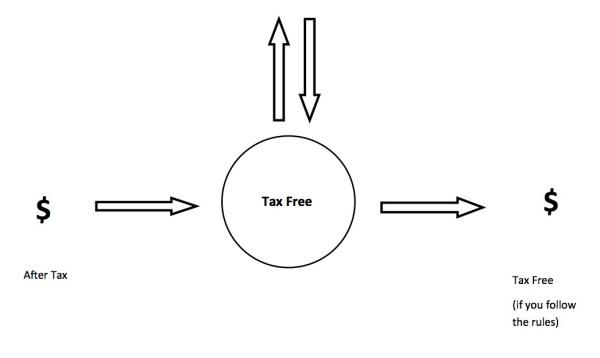 Tax Free.jpg